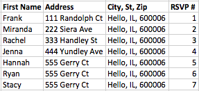 Example of addresses and RSVP #